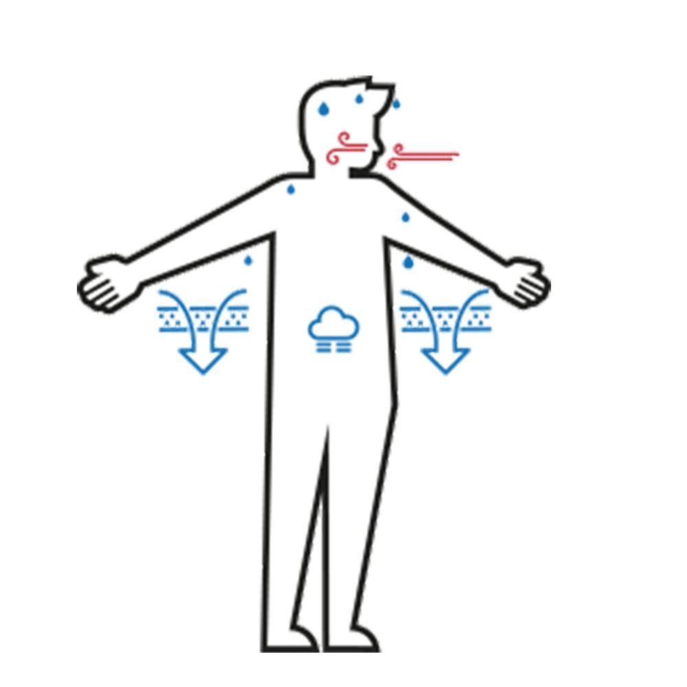 Die Evaporation des menschlichen Körpers