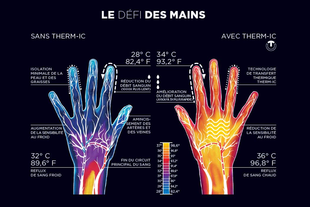 la-thermoregulation-des-mains