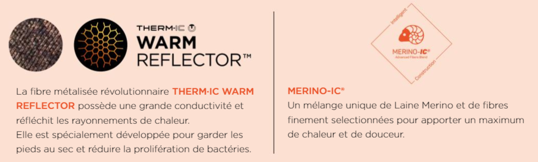technologie warm reflector Therm-ic
