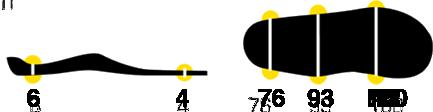 Sizes insoles custom multi