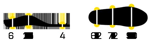 Dimensions semelle 3D Mérinos